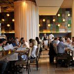 Popular Restaurants From Coorg Tourism